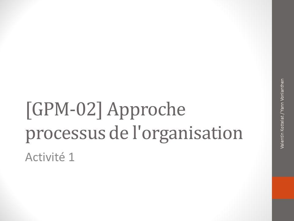 [GPM-02] Approche processus de l organisation